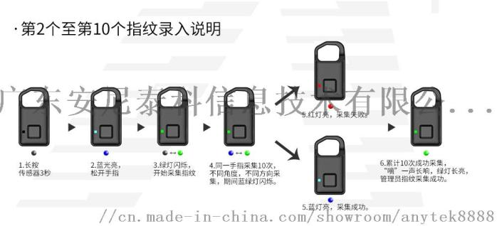 P4中文詳情頁-2_07.jpg