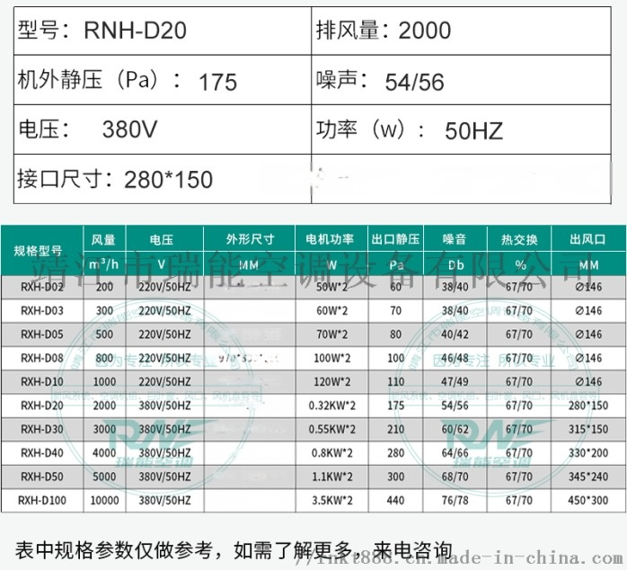 定制网咖新风系统新风机,全热交换器,商用新风换气机103653712