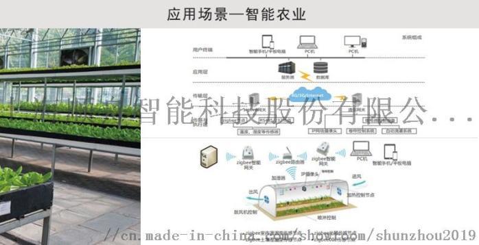 安徽高低电平电路模拟信号数据采集设备102928665