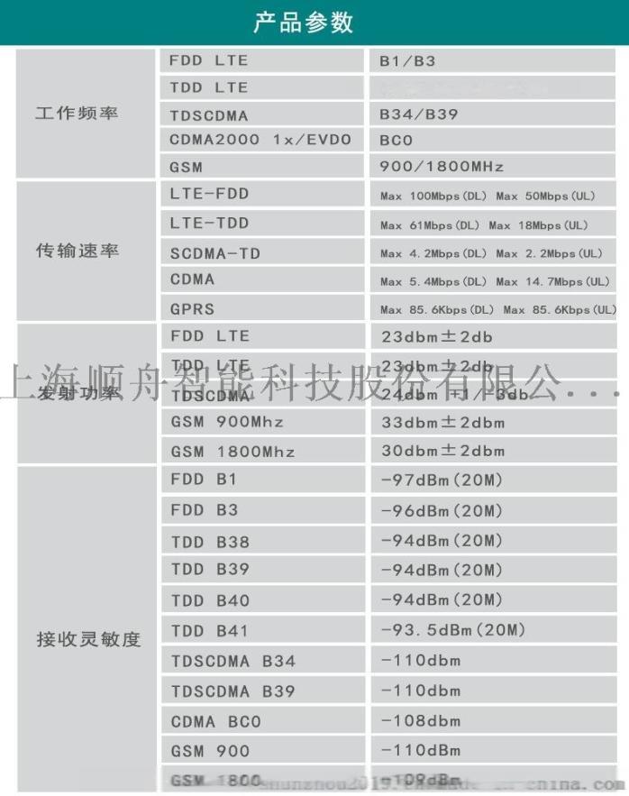 西安4G无线通讯DTU模块价格 数传终端设备厂家104508505