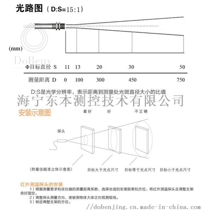 經濟型-4-20mA_04.jpg