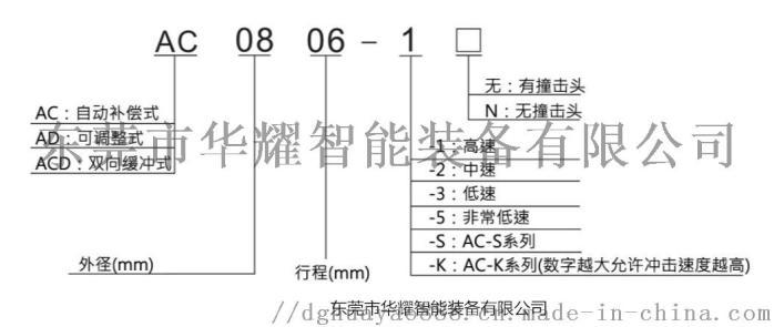 忠科移印机用AC1412-S缓冲器105011922