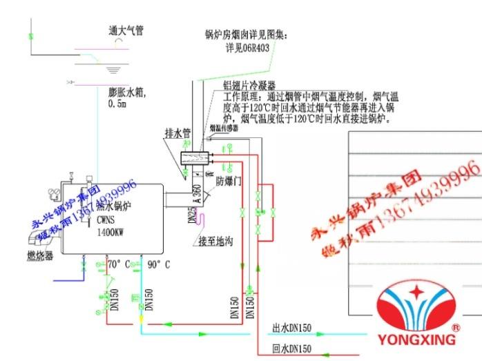 燃氣熱水鍋爐系統流程圖