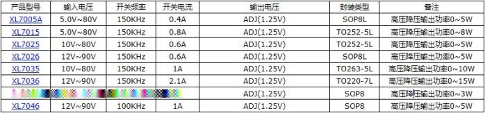 XL2011E1 降压直流 5V USB接口转换器105733155