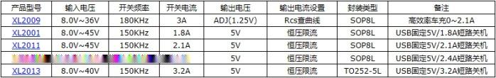 XL2011E1 降压直流 5V USB接口转换器105733545