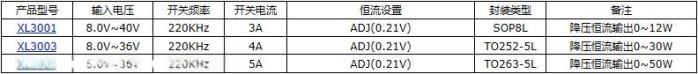 XL2011E1 降压直流 5V USB接口转换器105733765