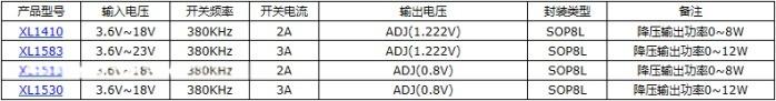 XL2011E1 降压直流 5V USB接口转换器105732725