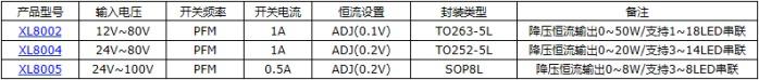 XL2011E1 降压直流 5V USB接口转换器105733755