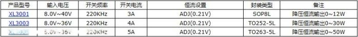 降压LED XL3001E1