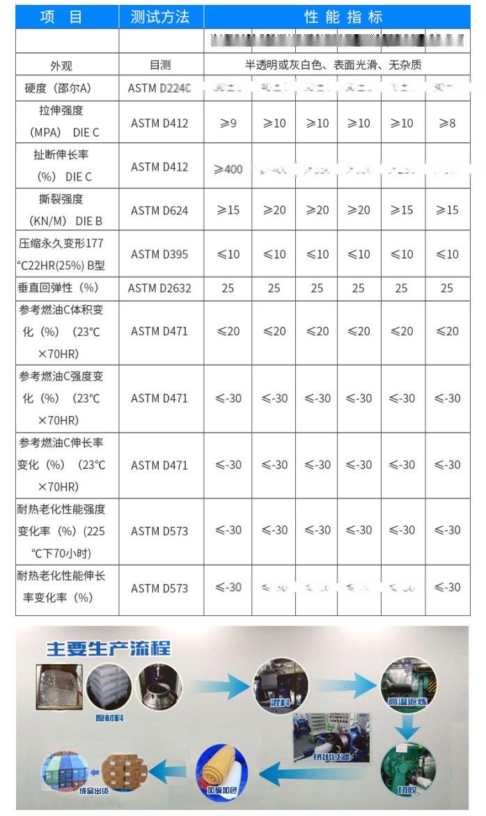氟硅橡胶|涡轮增压管氟硅橡胶|高回弹氟硅混炼胶105878385