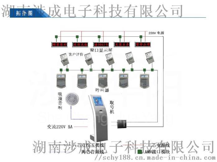 排隊機產品介紹3.jpg