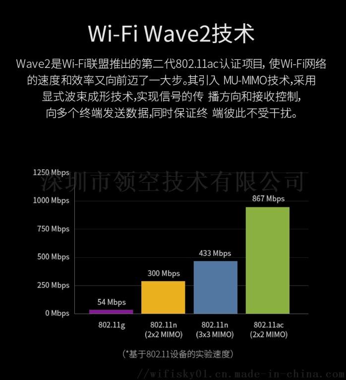 WS-A570_05.jpg