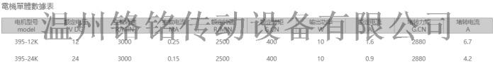 定制无刷行星减速电机 内置驱动器 可调速无刷电机108004765
