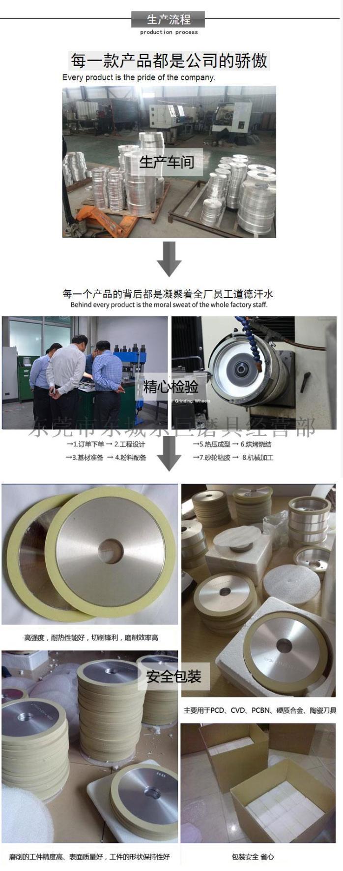 10陶瓷砂輪生產流程-.jpg