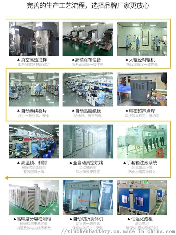 生產流程.png