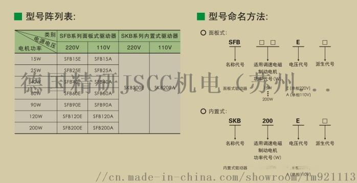 精研JSCC面板式調速器108978182