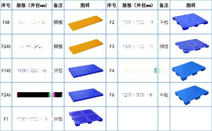 防潮垫板尺寸表