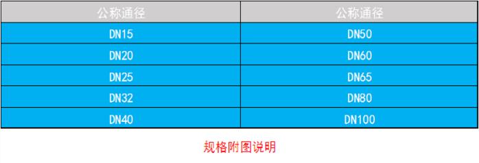 快接管件DN15-ND100等徑變徑直通不鏽鋼管件109322205