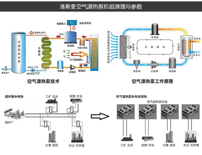 热泵4.jpg