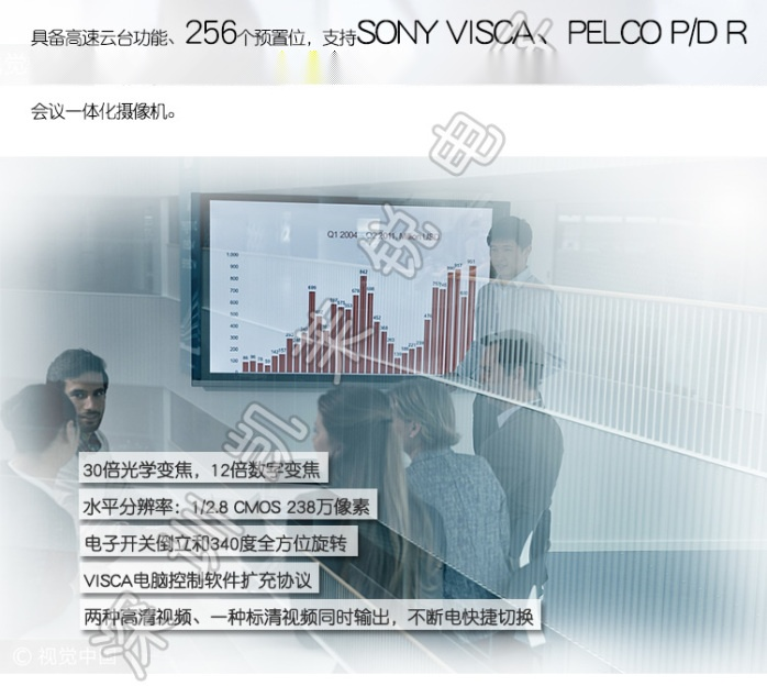CM30x-SDVI_03.jpg