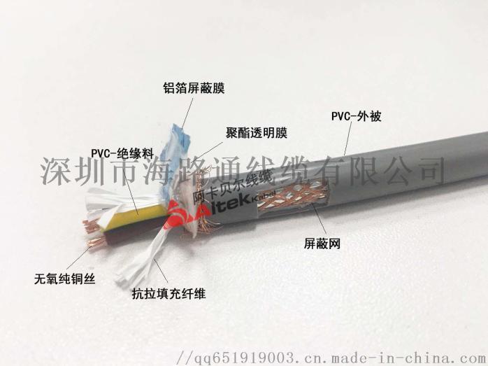 海路通线缆产品.jpg
