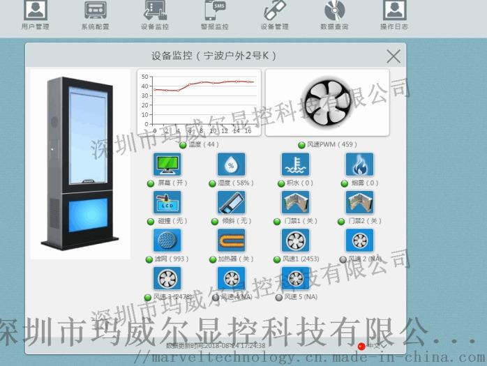北京瑪威爾戶外高亮顯示廣告屏全套解決方案信譽保證110286185