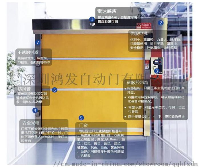 1688快速门详情图_07.jpg