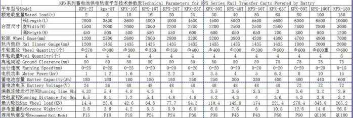KPX参数(1).JPG