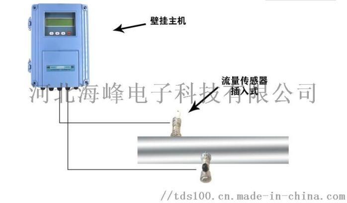 插入式超声波流量计 **tds-100105740702