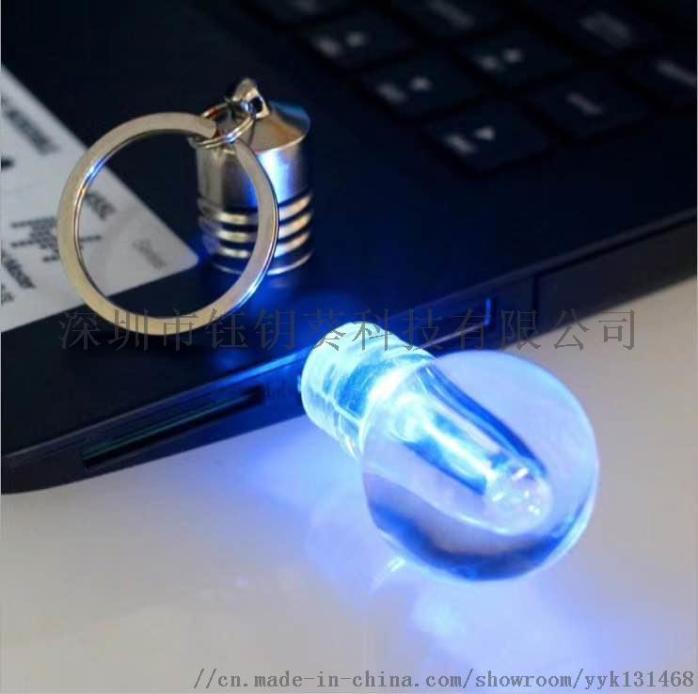 灯泡发光2.jpg
