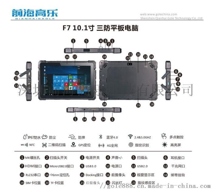 F7中文_01.jpg
