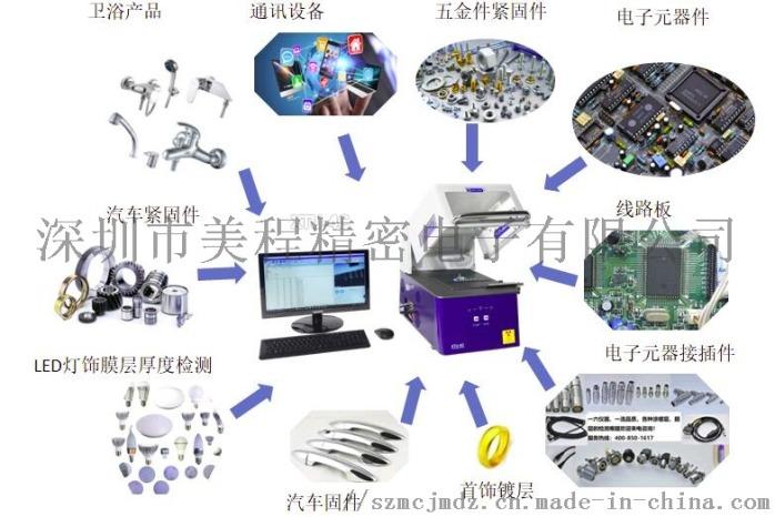 XAU-50B镀层测厚仪 复杂膜厚分析仪114234295