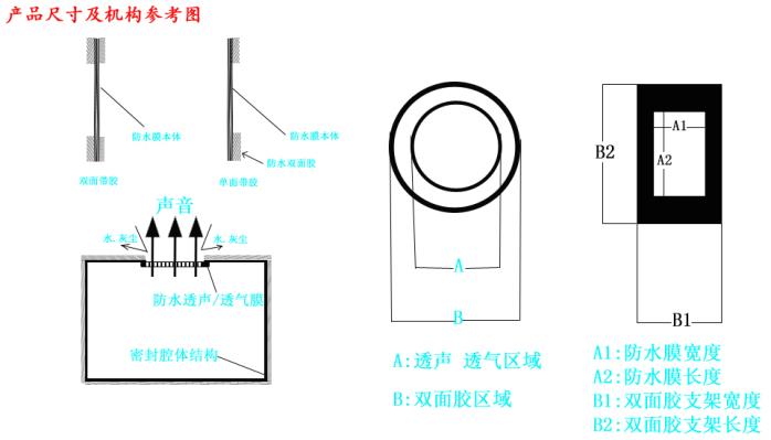 防水膜结构图.jpg