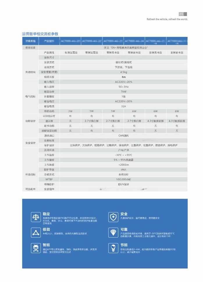 EN+充电桩2019_页面_09.jpg