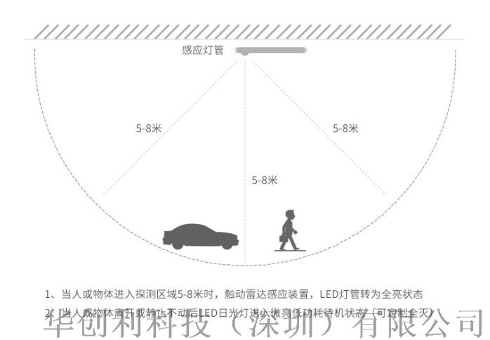 雷达感应58m.png
