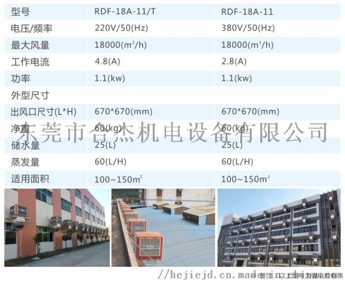 润东方环保空调 东莞节能环保空调厂家直销114260795