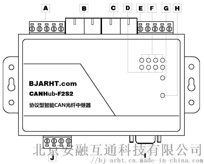 工业CAN光纤收发转换光端机114866562