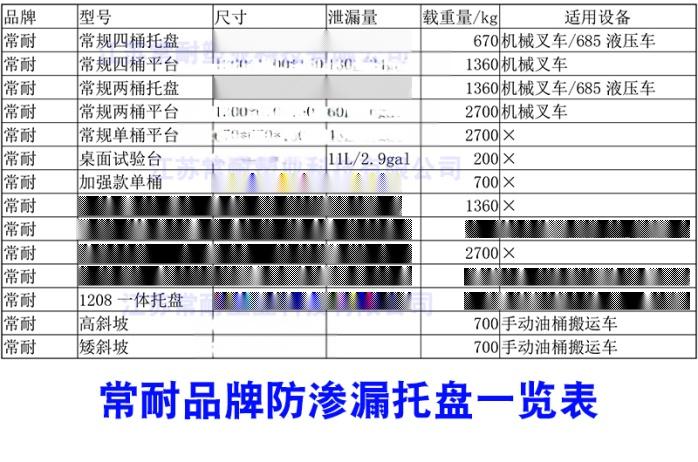 防渗漏托盘一览表.jpg
