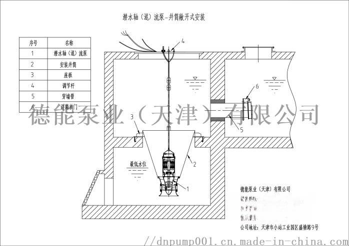 軸流泵安裝圖1.jpg