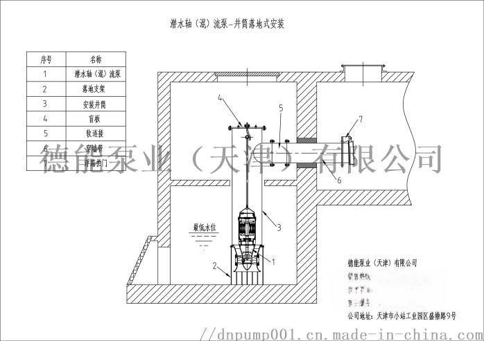 軸流泵安裝圖2.jpg