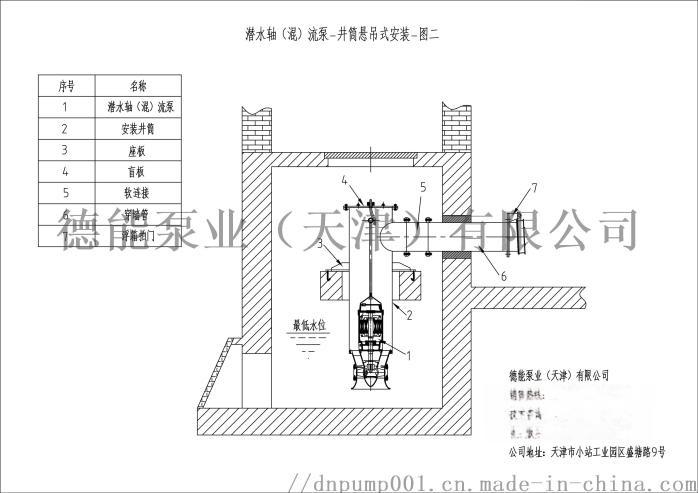 軸流泵安裝圖5.jpg
