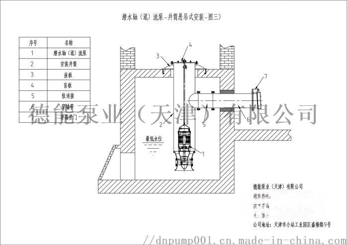 軸流泵安裝圖6.jpg