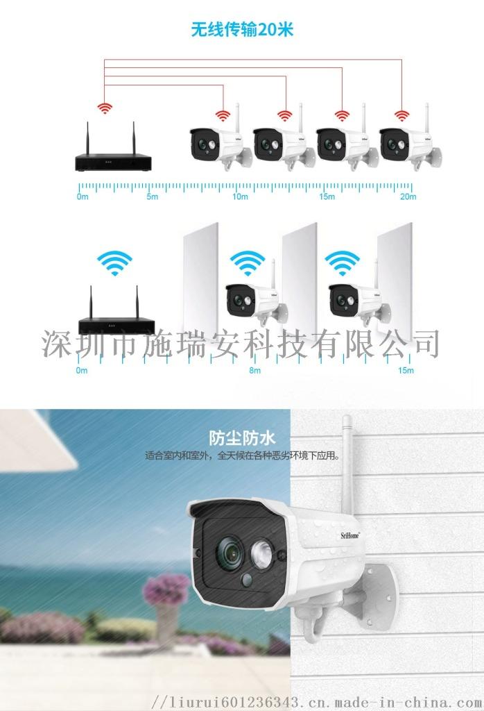 新NVR套装1中文_03.jpg