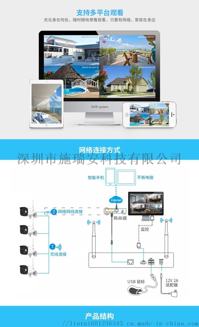 新NVR套装2中文_02.jpg