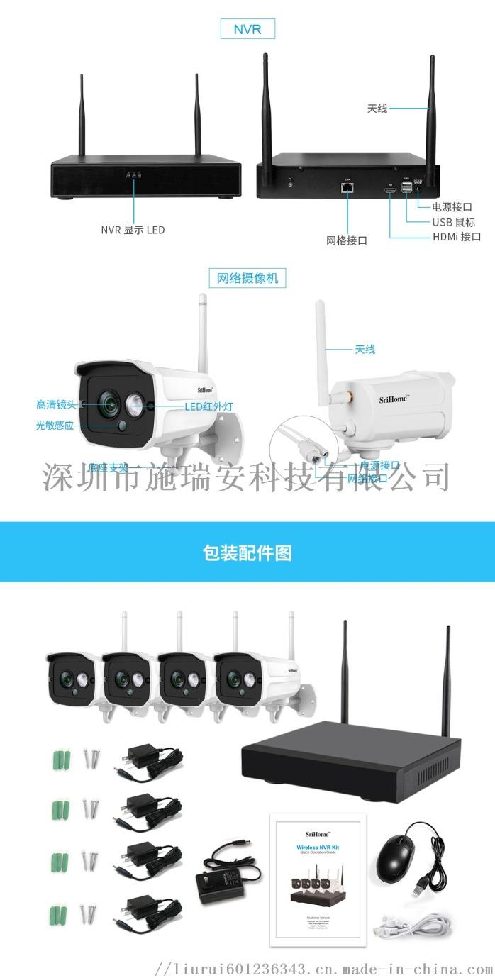 新NVR套装2中文_03.jpg