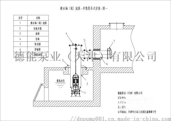 高性价比出厂价格轴流泵115652092