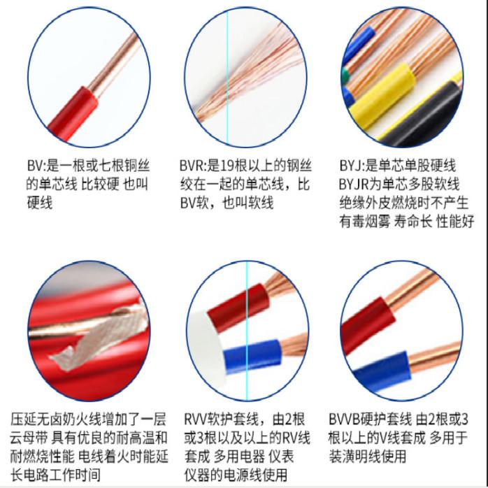 南京WDZN-BYJ1.0 1.5 2.5-4-6 10 16铜芯绝缘导线810404362