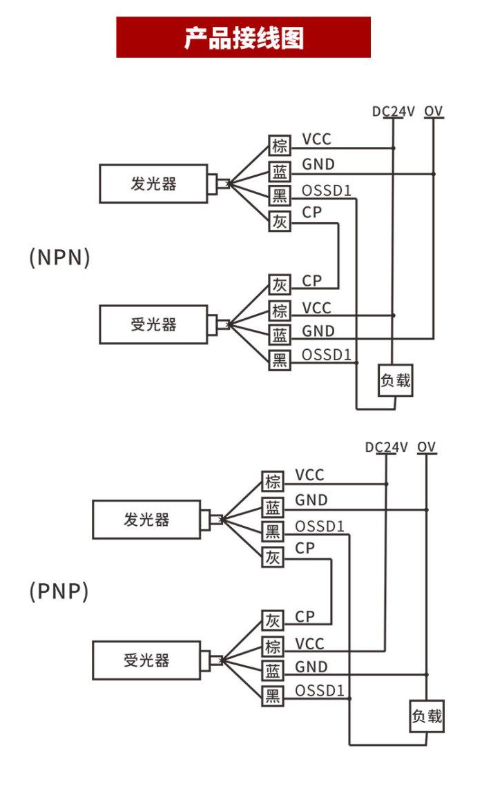 SDC详情页_04.jpg