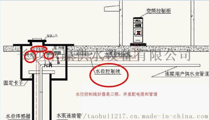 深井設備連接圖.jpg