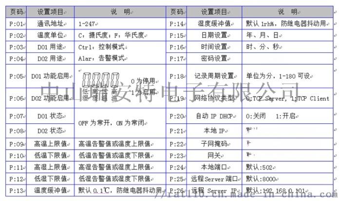 1106项目设置表.png